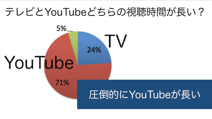 YouTubeTV006
