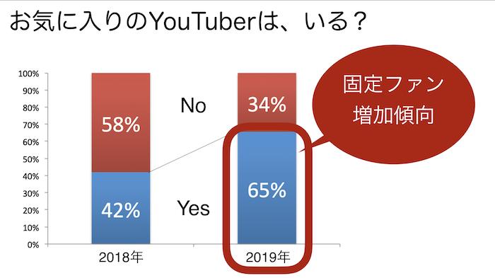 YouTubeTV009