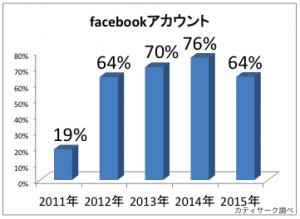 cuttysarkFacebook2015