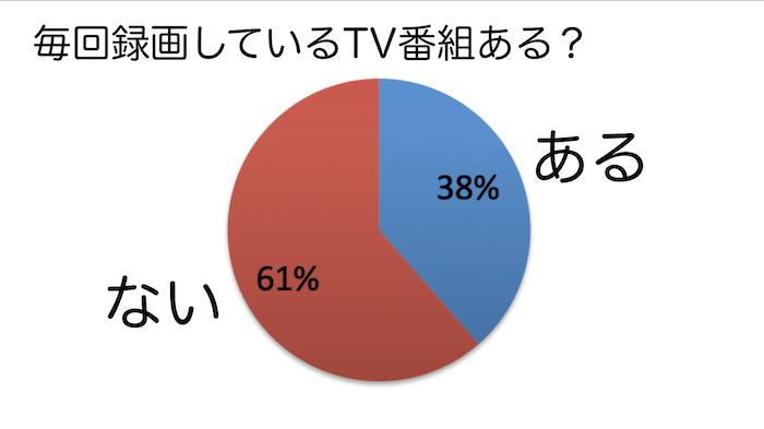 YouTubeTV002